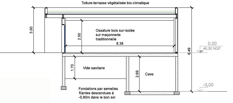 coupe-villa-michele-bernard