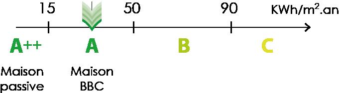logo-perf-enercarambini