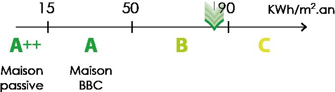 logo-perf-enermalanot