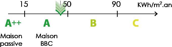logo-perf-enerrosier